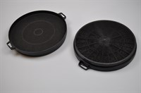 Carbon filter, Exido cooker hood